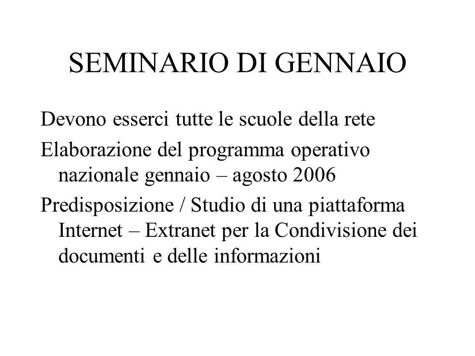 SEMINARIO DI GENNAIO Devono esserci tutte le scuole della rete Elaborazione del programma operativo nazionale gennaio – agosto 2006 Predisposizione /