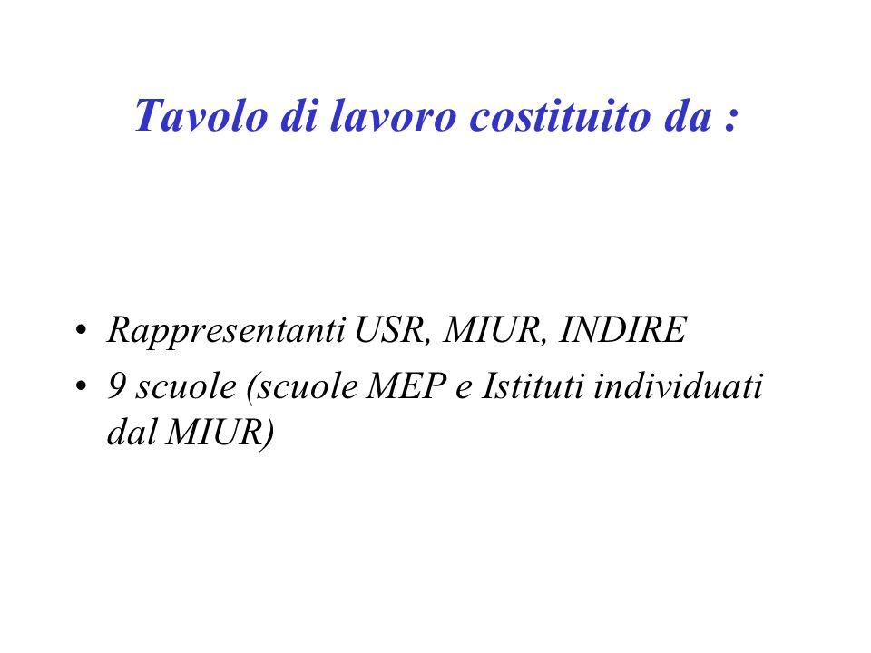 Tavolo di lavoro costituito da : Rappresentanti USR, MIUR, INDIRE 9 scuole (scuole MEP e Istituti individuati dal MIUR)