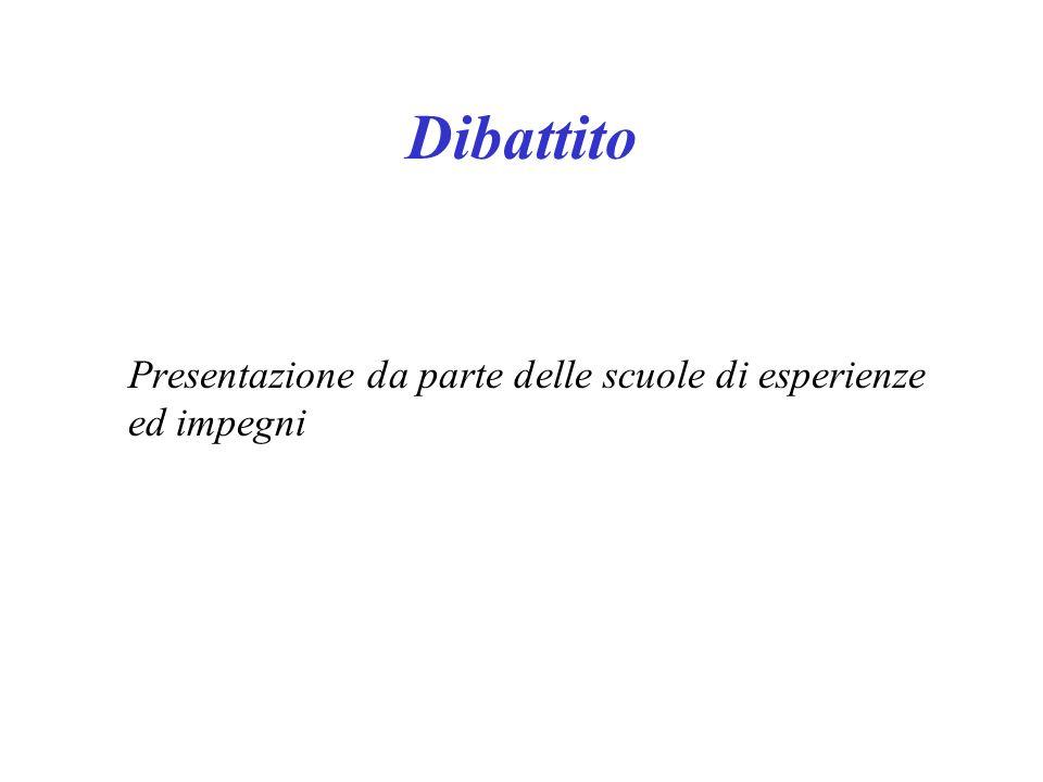 Dibattito Presentazione da parte delle scuole di esperienze ed impegni