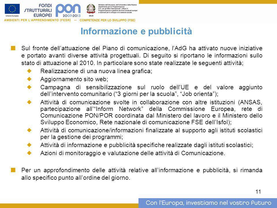 11 Informazione e pubblicità Sul fronte dellattuazione del Piano di comunicazione, lAdG ha attivato nuove iniziative e portato avanti diverse attività