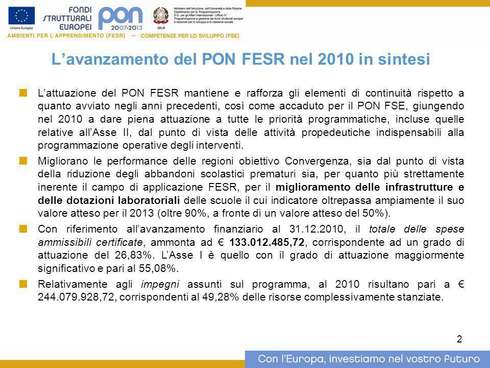 2 Lavanzamento del PON FESR nel 2010 in sintesi Lattuazione del PON FESR mantiene e rafforza gli elementi di continuità rispetto a quanto avviato negl