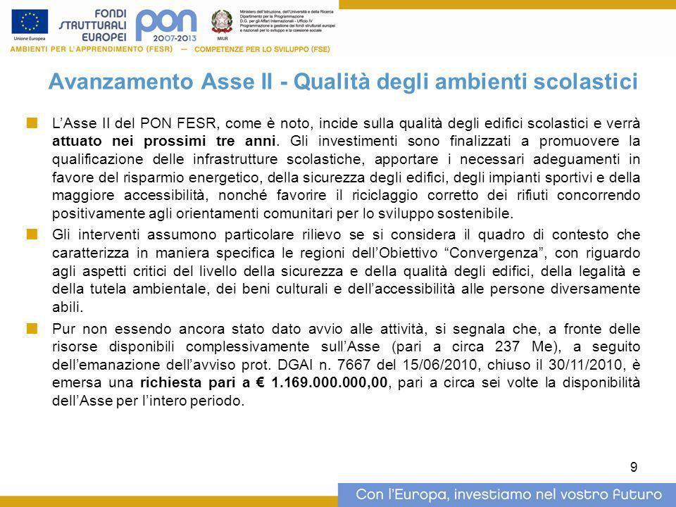 9 Avanzamento Asse II - Qualità degli ambienti scolastici LAsse II del PON FESR, come è noto, incide sulla qualità degli edifici scolastici e verrà at