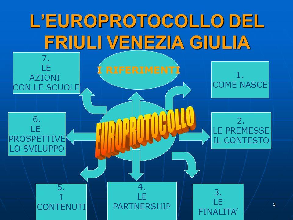 3 LEUROPROTOCOLLO DEL FRIULI VENEZIA GIULIA 7. LE AZIONI CON LE SCUOLE 6. LE PROSPETTIVE LO SVILUPPO 3. LE FINALITA 1. COME NASCE 5. I CONTENUTI 4. LE