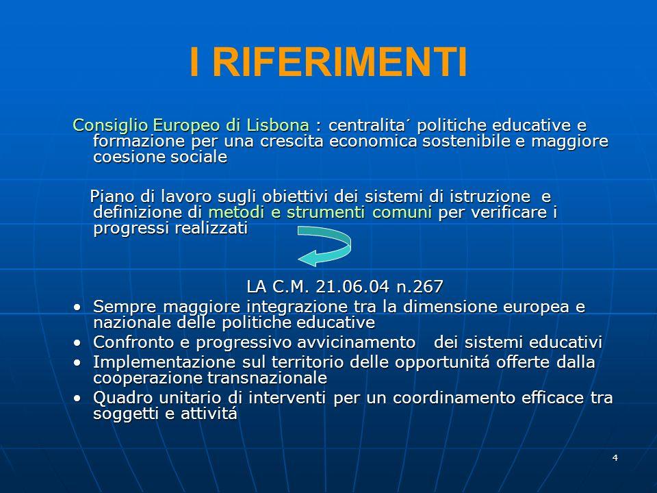 4 Consiglio Europeo di Lisbona : centralita´ politiche educative e formazione per una crescita economica sostenibile e maggiore coesione sociale Piano