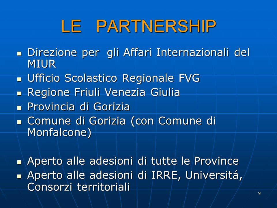 9 LE PARTNERSHIP Direzione per gli Affari Internazionali del MIUR Direzione per gli Affari Internazionali del MIUR Ufficio Scolastico Regionale FVG Uf