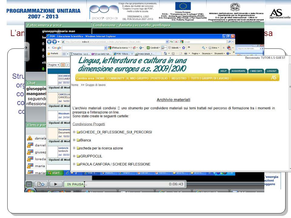 Lambiente di lavoro on line per la progettazione e la riflessione condivisa XXX Maria Rossi Strumenti per organizzare, comunicare, condividere, collab