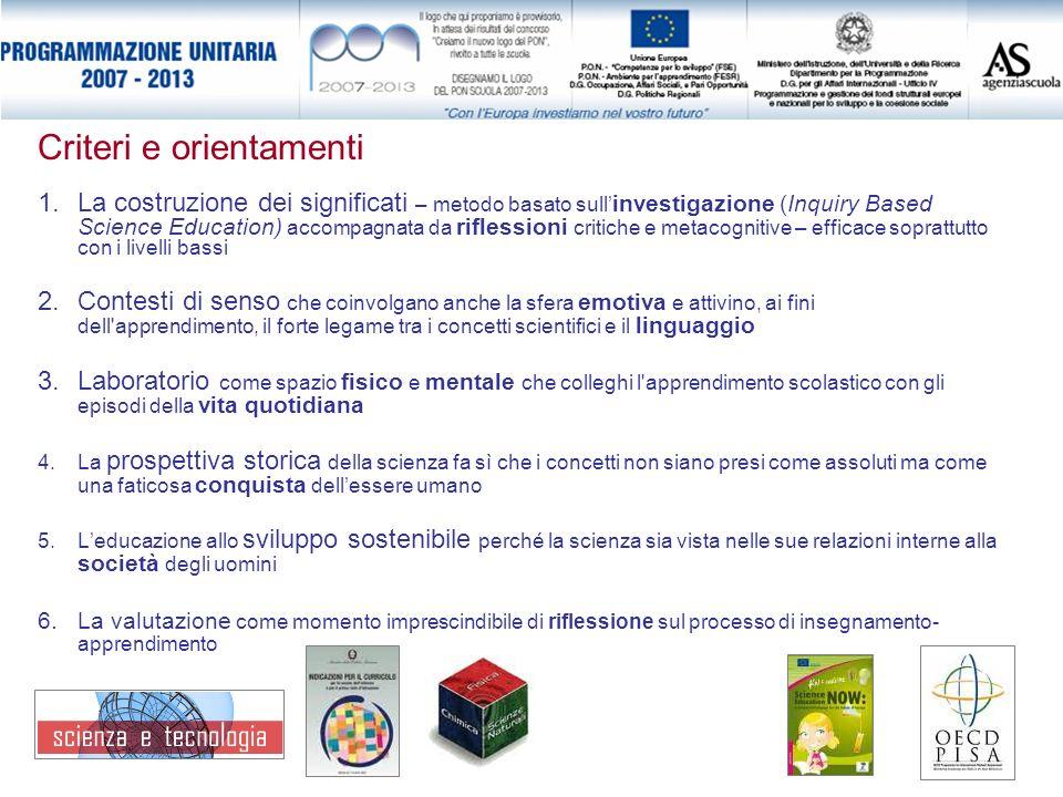 Criteri e orientamenti 1.La costruzione dei significati – metodo basato sull investigazione (Inquiry Based Science Education) accompagnata da riflessi
