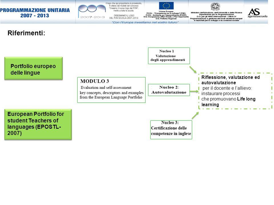 European Portfolio for student Teachers of languages (EPOSTL- 2007) Portfolio europeo delle lingue Riflessione, valutazione ed autovalutazione per il