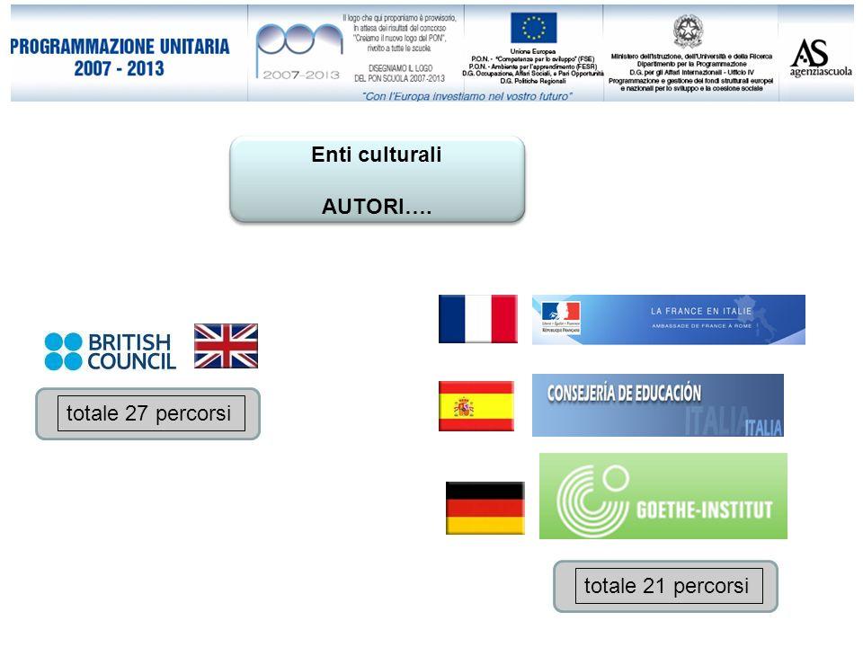 totale 21 percorsi totale 27 percorsi Enti culturali AUTORI….