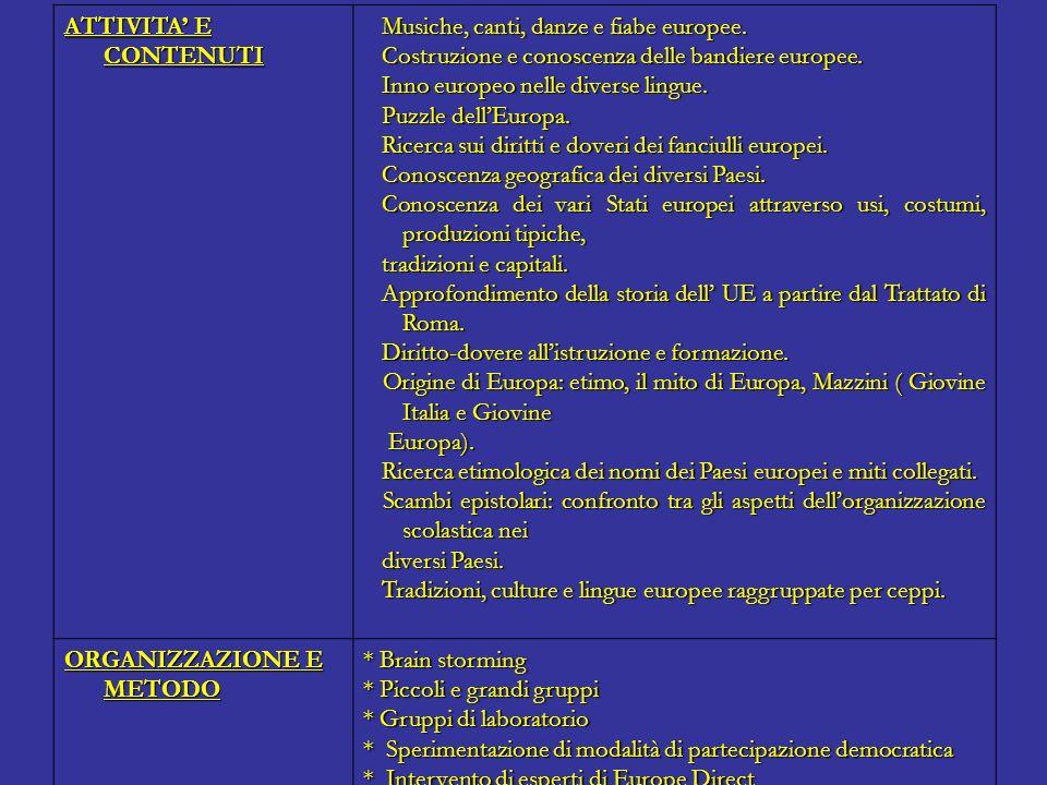 ATTIVITA E CONTENUTI Musiche, canti, danze e fiabe europee. Musiche, canti, danze e fiabe europee. Costruzione e conoscenza delle bandiere europee. Co