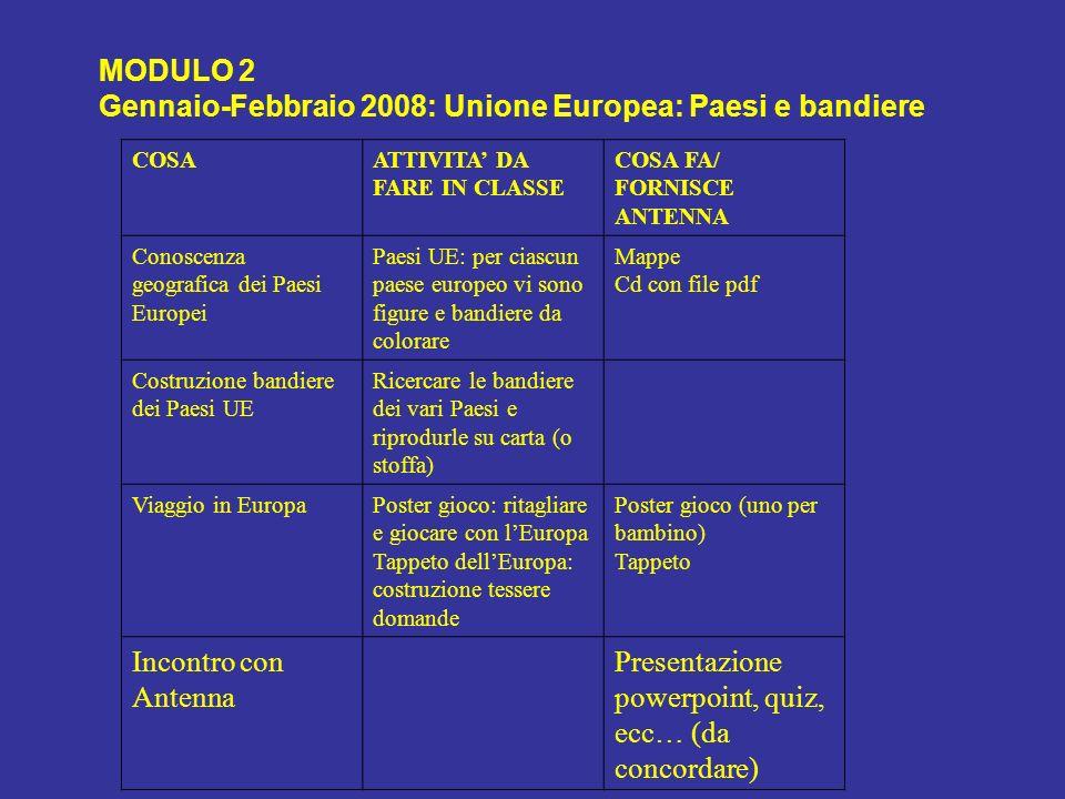 MODULO 2 Gennaio-Febbraio 2008: Unione Europea: Paesi e bandiere COSAATTIVITA DA FARE IN CLASSE COSA FA/ FORNISCE ANTENNA Conoscenza geografica dei Pa