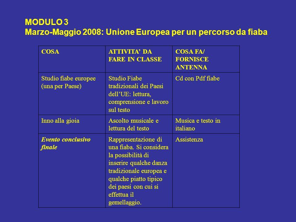 MODULO 3 Marzo-Maggio 2008: Unione Europea per un percorso da fiaba COSAATTIVITA DA FARE IN CLASSE COSA FA/ FORNISCE ANTENNA Studio fiabe europee (una