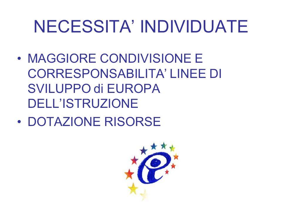 NECESSITA INDIVIDUATE MAGGIORE CONDIVISIONE E CORRESPONSABILITA LINEE DI SVILUPPO di EUROPA DELLISTRUZIONE DOTAZIONE RISORSE