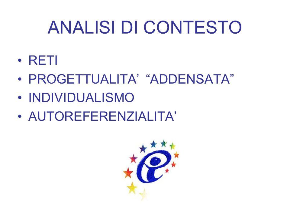 ANALISI DI CONTESTO RETI PROGETTUALITA ADDENSATA INDIVIDUALISMO AUTOREFERENZIALITA
