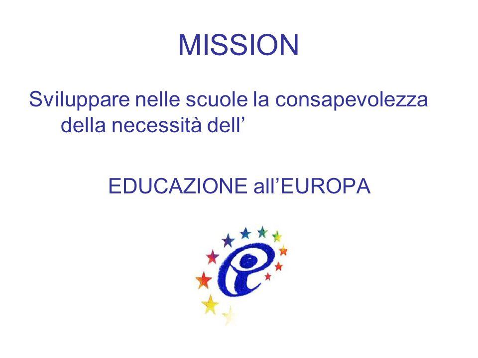 MISSION Sviluppare nelle scuole la consapevolezza della necessità dell EDUCAZIONE allEUROPA