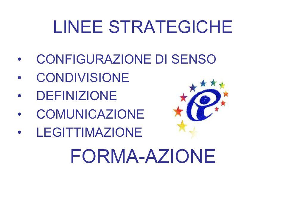 LINEE STRATEGICHE CONFIGURAZIONE DI SENSO CONDIVISIONE DEFINIZIONE COMUNICAZIONE LEGITTIMAZIONE FORMA-AZIONE