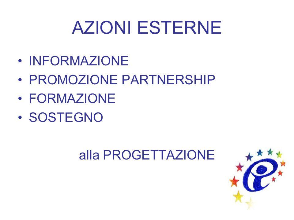 AZIONI ESTERNE INFORMAZIONE PROMOZIONE PARTNERSHIP FORMAZIONE SOSTEGNO alla PROGETTAZIONE