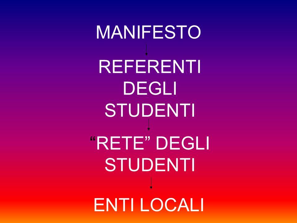 MANIFESTO REFERENTI DEGLI STUDENTI RETE DEGLI STUDENTI ENTI LOCALI
