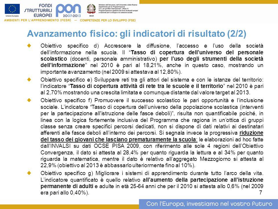 7 Avanzamento fisico: gli indicatori di risultato (2/2) Obiettivo specifico d) Accrescere la diffusione, laccesso e luso della società dellinformazione nella scuola.