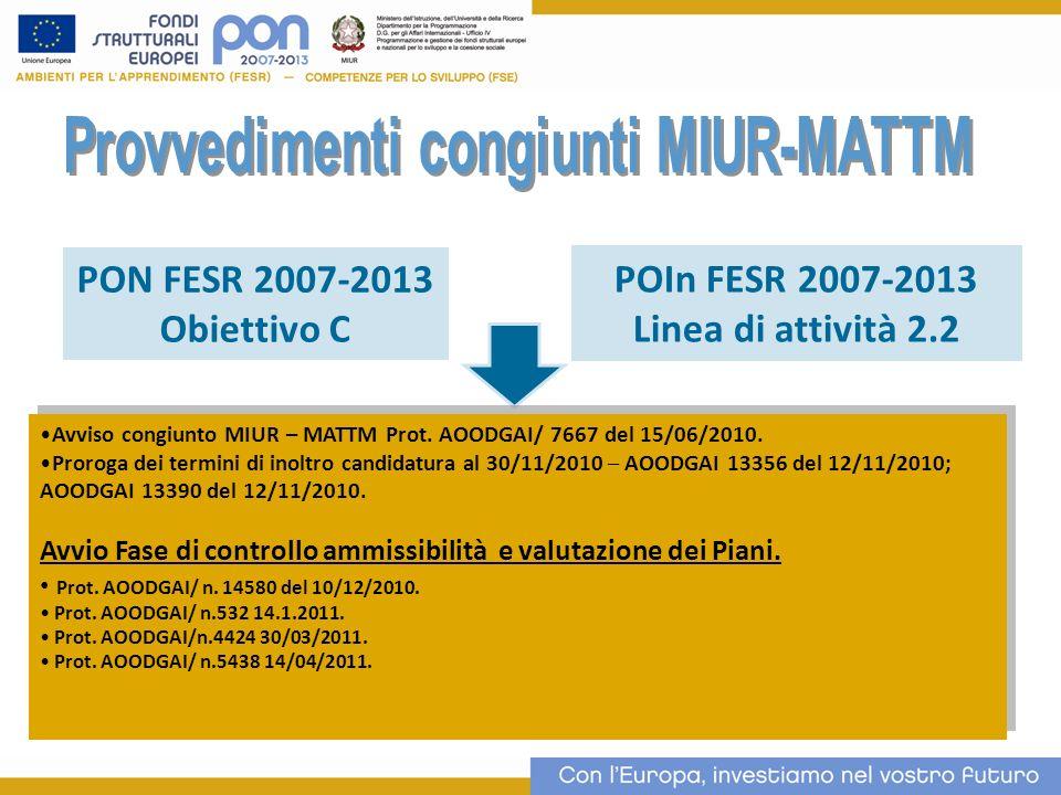3 PON FESR 2007-2013 Obiettivo C POIn FESR 2007-2013 Linea di attività 2.2 Avviso congiunto MIUR – MATTM Prot. AOODGAI/ 7667 del 15/06/2010. Proroga d