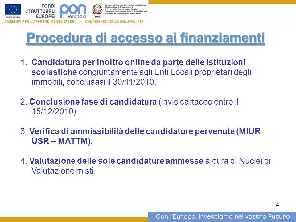 4 Procedura di accesso ai finanziamenti 1.Candidatura per inoltro online da parte delle Istituzioni scolastiche congiuntamente agli Enti Locali propri