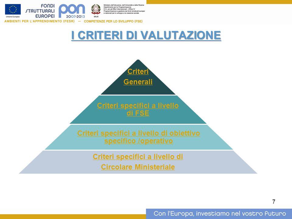 7 I CRITERI DI VALUTAZIONE Criteri Generali Criteri specifici a livello di FSE Criteri specifici a livello di obiettivo specifico /operativo Criteri s