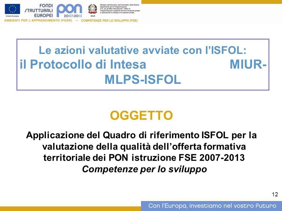 OGGETTO Applicazione del Quadro di riferimento ISFOL per la valutazione della qualità dellofferta formativa territoriale dei PON istruzione FSE 2007-2