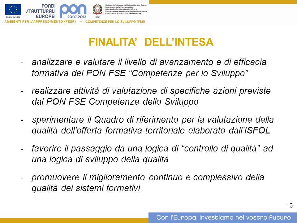 13 FINALITA DELLINTESA -analizzare e valutare il livello di avanzamento e di efficacia formativa del PON FSE Competenze per lo Sviluppo -realizzare at