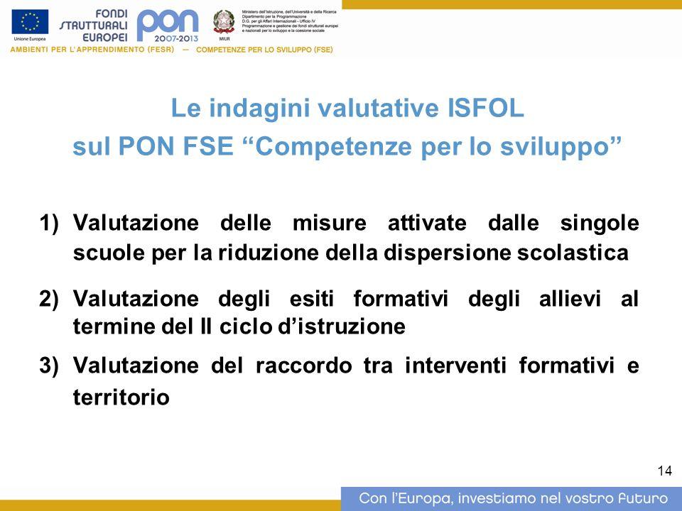 14 1)Valutazione delle misure attivate dalle singole scuole per la riduzione della dispersione scolastica 2)Valutazione degli esiti formativi degli al