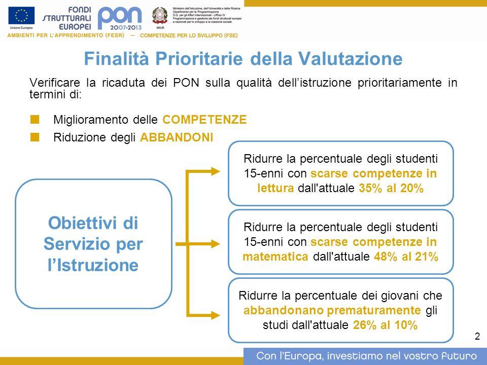 2 Finalità Prioritarie della Valutazione Verificare la ricaduta dei PON sulla qualità dellistruzione prioritariamente in termini di: Miglioramento del