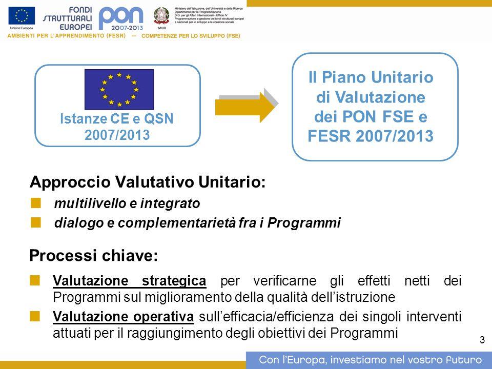 3 Approccio Valutativo Unitario: multilivello e integrato dialogo e complementarietà fra i Programmi Processi chiave: Valutazione strategica per verif