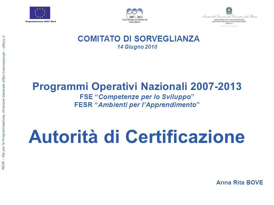 MIUR – Dip per la Programmazione, Direzione Generale Affari Internazionali – Ufficio V Anna Rita BOVE COMITATO DI SORVEGLIANZA 14 Giugno 2010 Programm
