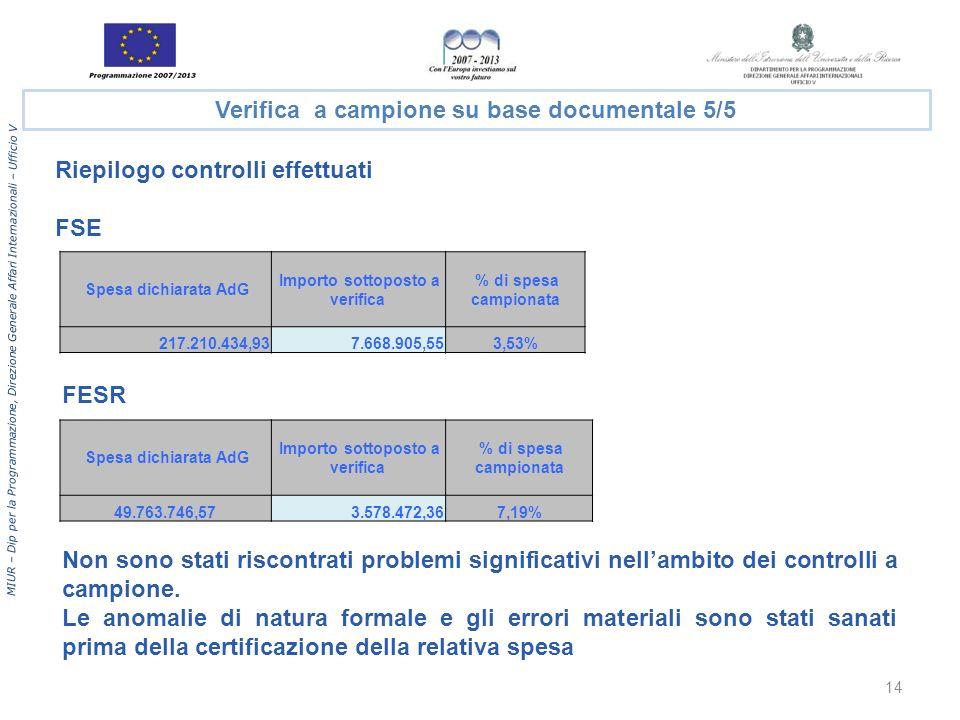 MIUR – Dip per la Programmazione, Direzione Generale Affari Internazionali – Ufficio V Verifica a campione su base documentale 5/5 Riepilogo controlli