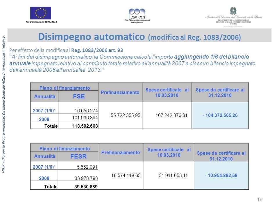 MIUR – Dip per la Programmazione, Direzione Generale Affari Internazionali – Ufficio V Disimpegno automatico (modifica al Reg. 1083/2006) Piano di fin