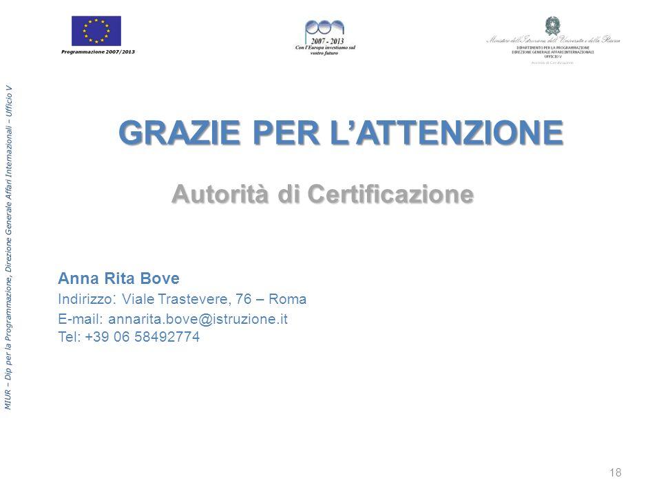 MIUR – Dip per la Programmazione, Direzione Generale Affari Internazionali – Ufficio V Anna Rita Bove Indirizzo : Viale Trastevere, 76 – Roma E-mail: