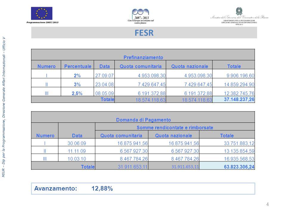 MIUR – Dip per la Programmazione, Direzione Generale Affari Internazionali – Ufficio V FESR Prefinanziamento Numero Percentuale Data Quota comunitaria
