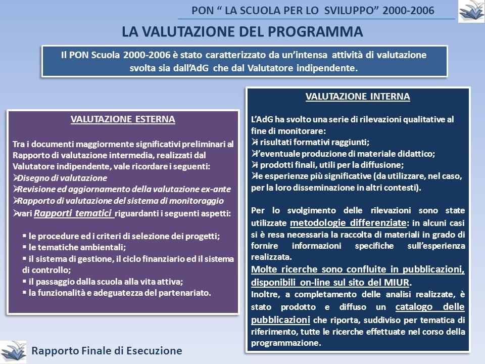 PON LA SCUOLA PER LO SVILUPPO 2000-2006 Rapporto Finale di Esecuzione LA VALUTAZIONE DEL PROGRAMMA Il PON Scuola 2000-2006 è stato caratterizzato da unintensa attività di valutazione svolta sia dallAdG che dal Valutatore indipendente.