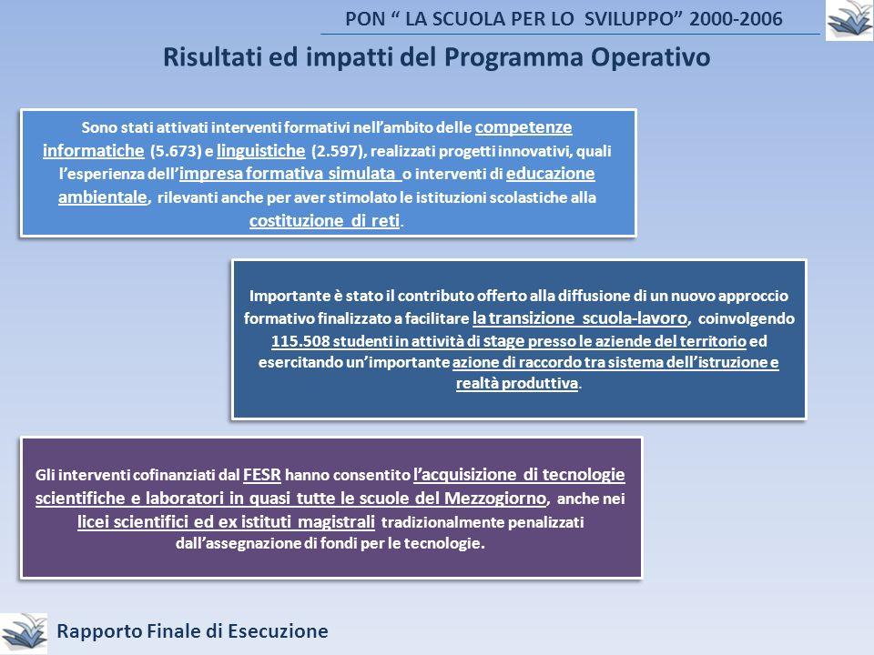 PON LA SCUOLA PER LO SVILUPPO 2000-2006 Rapporto Finale di Esecuzione Risultati ed impatti del Programma Operativo (segue) Un obiettivo essenziale del PON era rappresentato dalla prevenzione della dispersione scolastica e dalla riduzione della marginalità sociale.