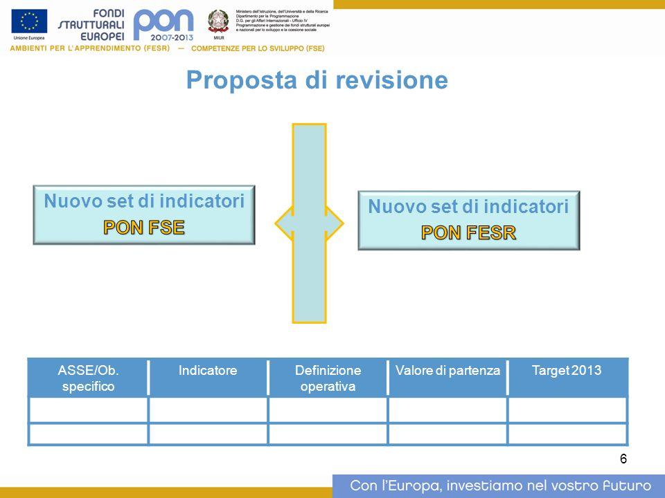 6 Proposta di revisione ASSE/Ob.