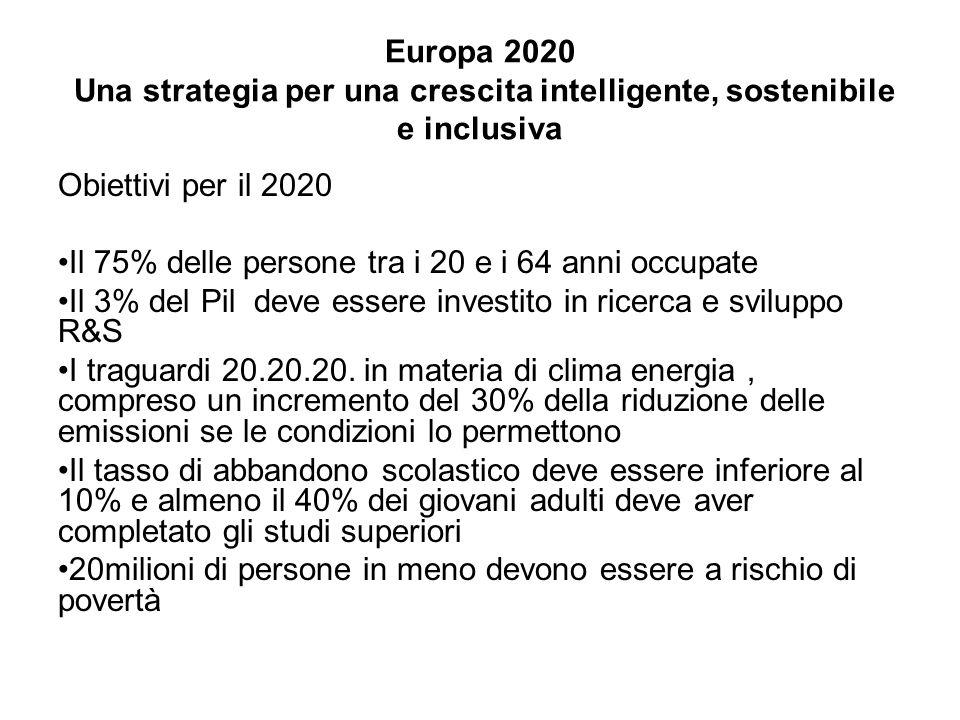 Europa 2020 Una strategia per una crescita intelligente, sostenibile e inclusiva Obiettivi per il 2020 Il 75% delle persone tra i 20 e i 64 anni occupate Il 3% del Pil deve essere investito in ricerca e sviluppo R&S I traguardi 20.20.20.