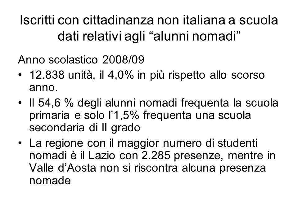 Iscritti con cittadinanza non italiana a scuola dati relativi agli alunni nomadi Anno scolastico 2008/09 12.838 unità, il 4,0% in più rispetto allo sc