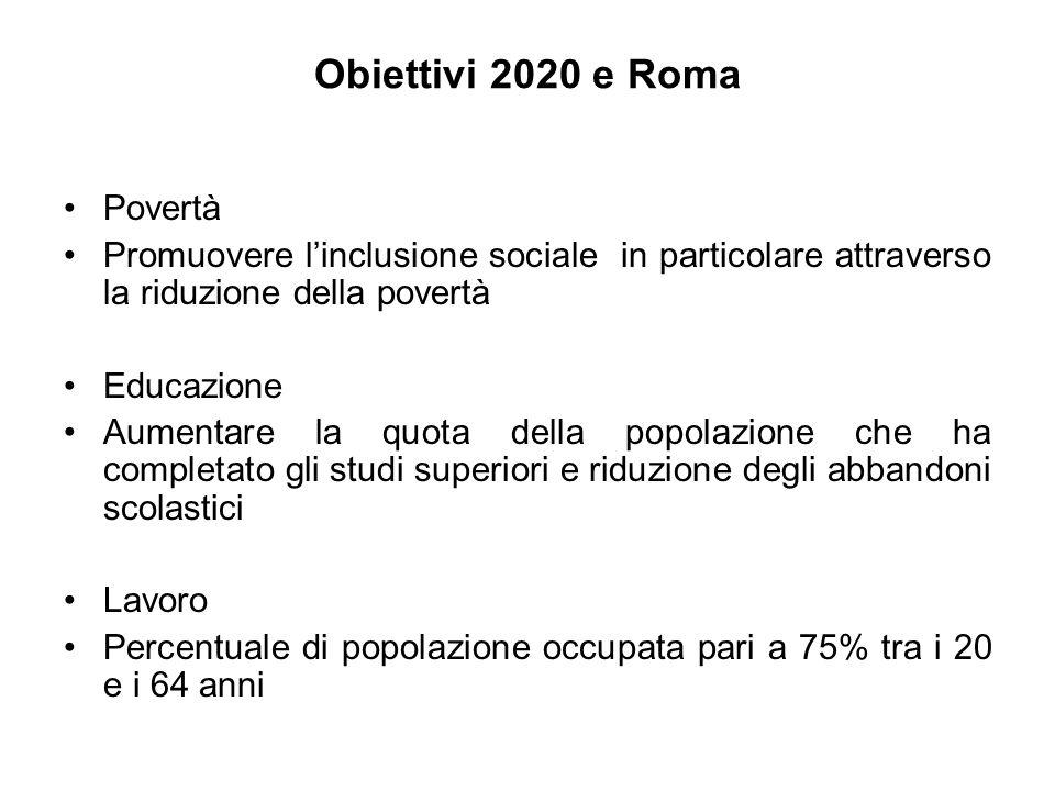 Obiettivi 2020 e Roma Povertà Promuovere linclusione sociale in particolare attraverso la riduzione della povertà Educazione Aumentare la quota della popolazione che ha completato gli studi superiori e riduzione degli abbandoni scolastici Lavoro Percentuale di popolazione occupata pari a 75% tra i 20 e i 64 anni