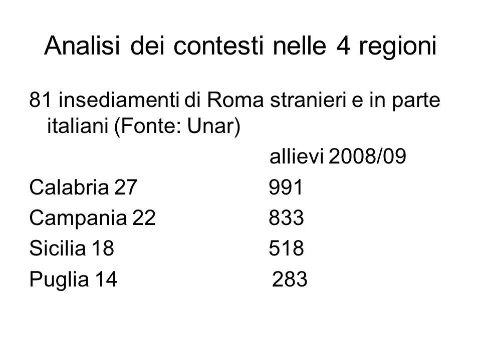 Analisi dei contesti nelle 4 regioni 81 insediamenti di Roma stranieri e in parte italiani (Fonte: Unar) allievi 2008/09 Calabria 27 991 Campania 22 833 Sicilia 18 518 Puglia 14 283
