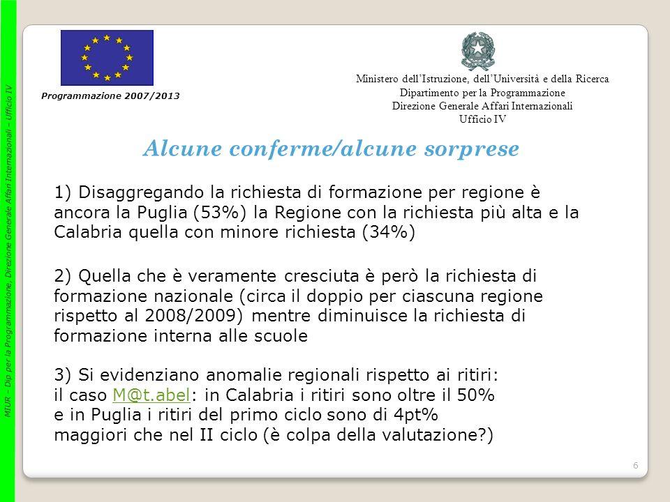 6 Programmazione 2007/2013 Ministero dellIstruzione, dellUniversità e della Ricerca Dipartimento per la Programmazione Direzione Generale Affari Internazionali Ufficio IV MIUR – Dip per la Programmazione, Direzione Generale Affari Internazionali – Ufficio IV Alcune conferme/alcune sorprese 1) Disaggregando la richiesta di formazione per regione è ancora la Puglia (53%) la Regione con la richiesta più alta e la Calabria quella con minore richiesta (34%) 2) Quella che è veramente cresciuta è però la richiesta di formazione nazionale (circa il doppio per ciascuna regione rispetto al 2008/2009) mentre diminuisce la richiesta di formazione interna alle scuole 3) Si evidenziano anomalie regionali rispetto ai ritiri: il caso M@t.abel: in Calabria i ritiri sono oltre il 50% e in Puglia i ritiri del primo ciclo sono di 4pt% maggiori che nel II ciclo (è colpa della valutazione )M@t.abel