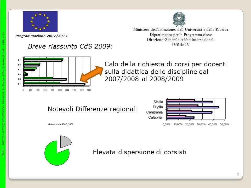 22 Programmazione 2007/2013 Ministero dellIstruzione, dellUniversità e della Ricerca Dipartimento per la Programmazione Direzione Generale Affari Inte