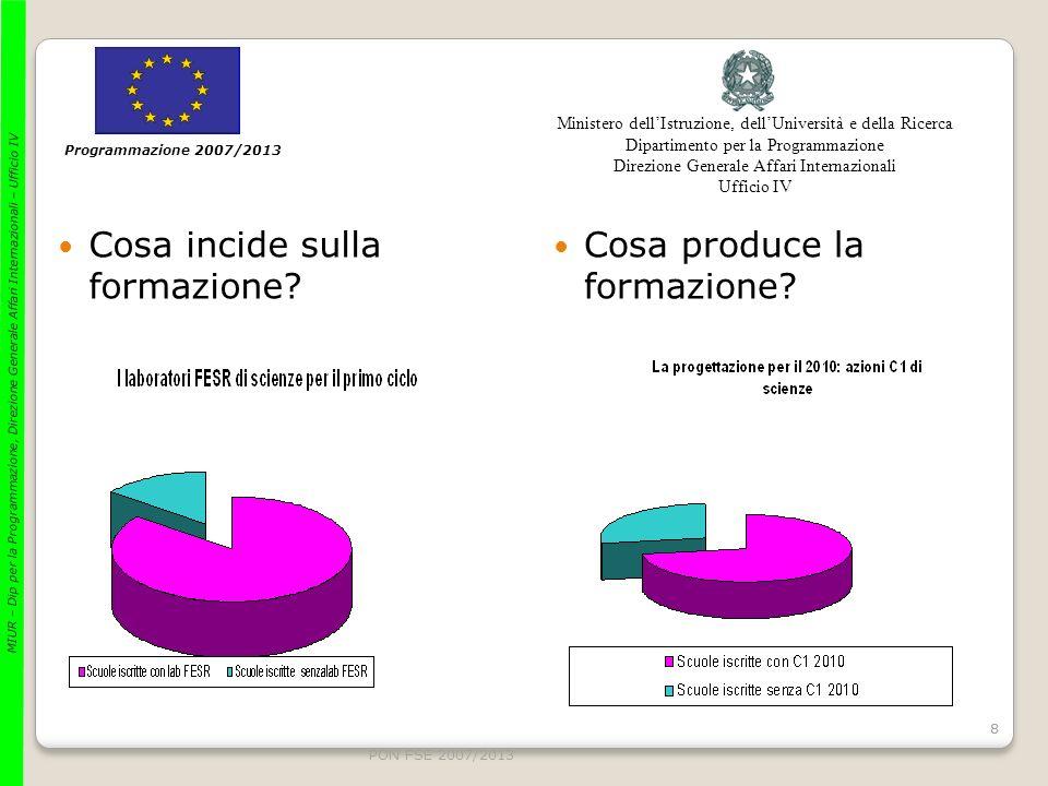 88 Programmazione 2007/2013 Ministero dellIstruzione, dellUniversità e della Ricerca Dipartimento per la Programmazione Direzione Generale Affari Inte