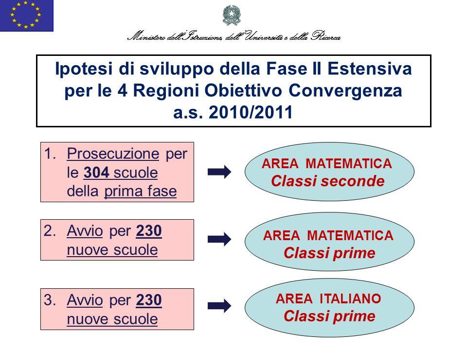 Ministero dellIstruzione, dellUniversità e della Ricerca Ipotesi di sviluppo della Fase II Estensiva per le 4 Regioni Obiettivo Convergenza a.s. 2010/