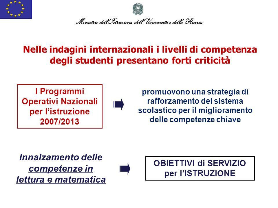 Ministero dellIstruzione, dellUniversità e della Ricerca Nelle indagini internazionali i livelli di competenza degli studenti presentano forti critici