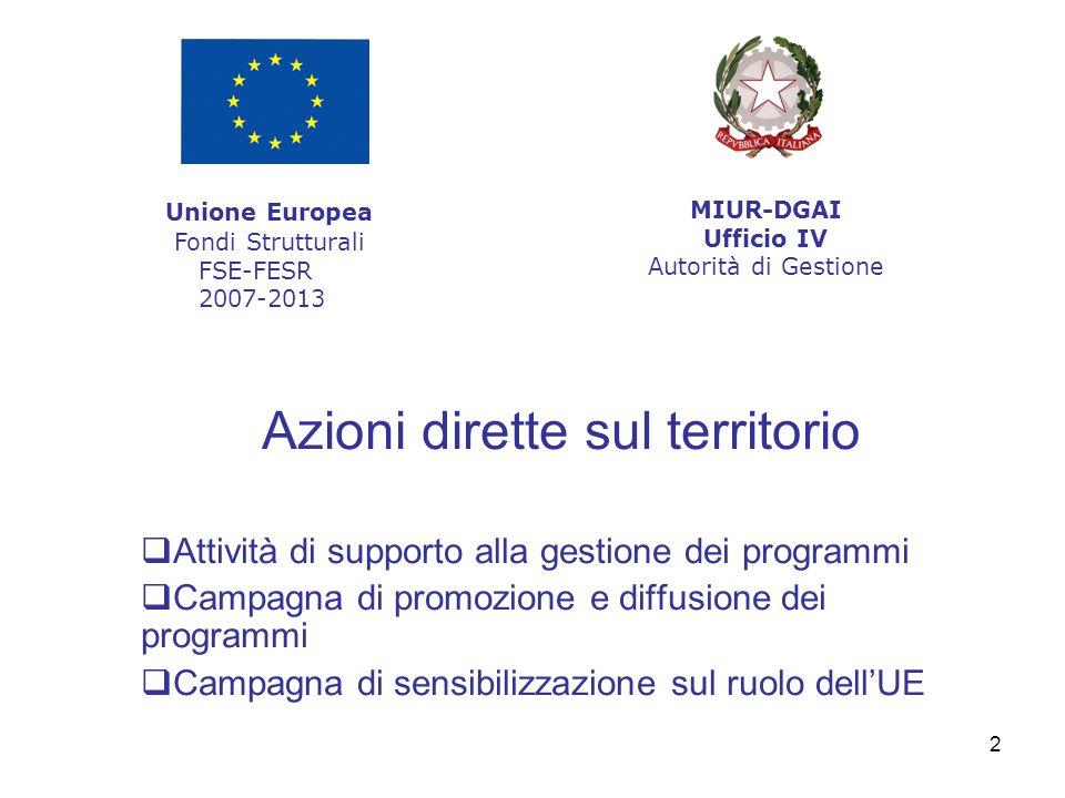 2 Azioni dirette sul territorio Attività di supporto alla gestione dei programmi Campagna di promozione e diffusione dei programmi Campagna di sensibilizzazione sul ruolo dellUE Unione Europea Fondi Strutturali FSE-FESR 2007-2013 MIUR-DGAI Ufficio IV Autorità di Gestione