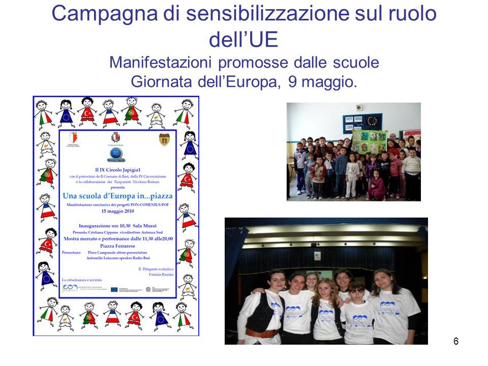 6 Campagna di sensibilizzazione sul ruolo dellUE Manifestazioni promosse dalle scuole Giornata dellEuropa, 9 maggio.